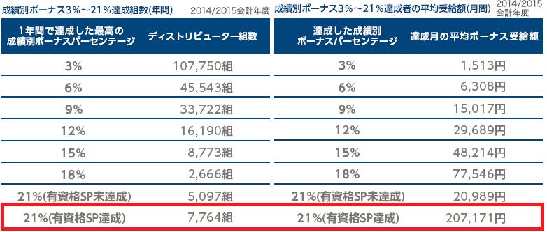 %e3%82%a2%e3%83%a0%e3%82%a6%e3%82%a7%e3%82%a4%e3%83%87%e3%83%bc%e3%82%bf1